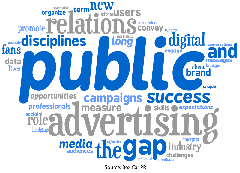 social media the new public relations norm Digital ads are the new norm for public affairs campaigns in 2016, more than $14 billion was spent on digital ads in federal, state and local elections.