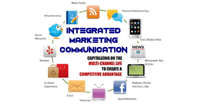 integrated marketing communications and marketing essay